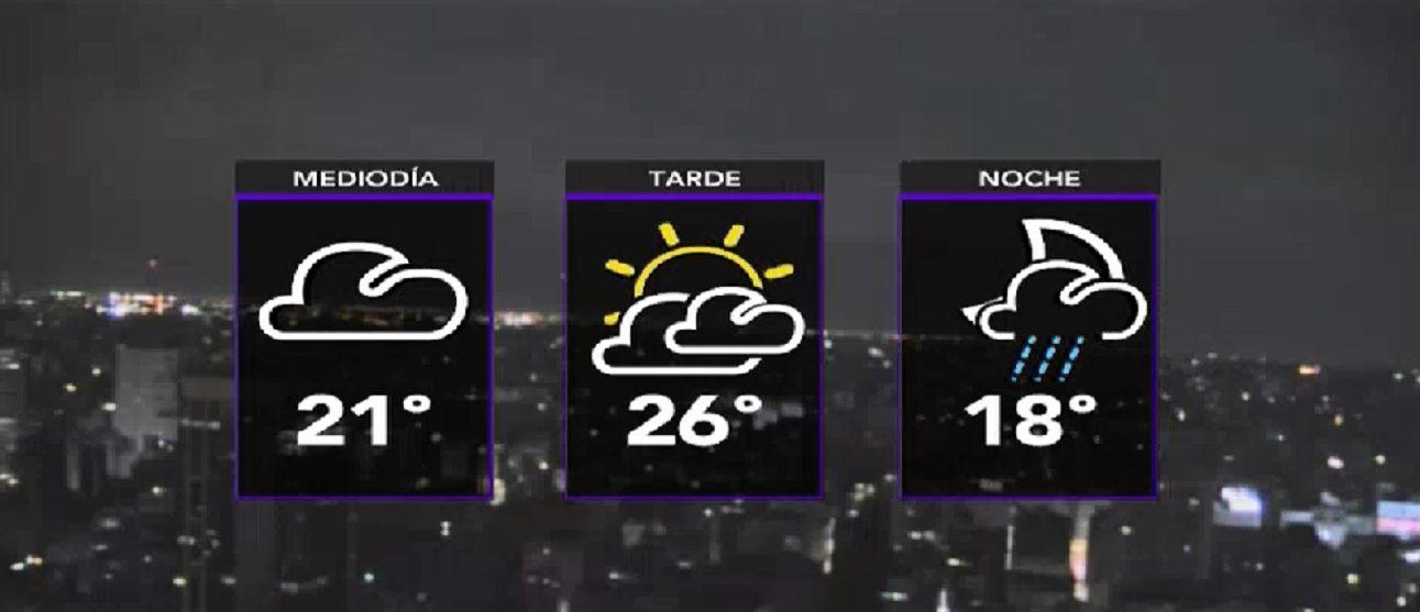 Se prevén lluvias para la noche