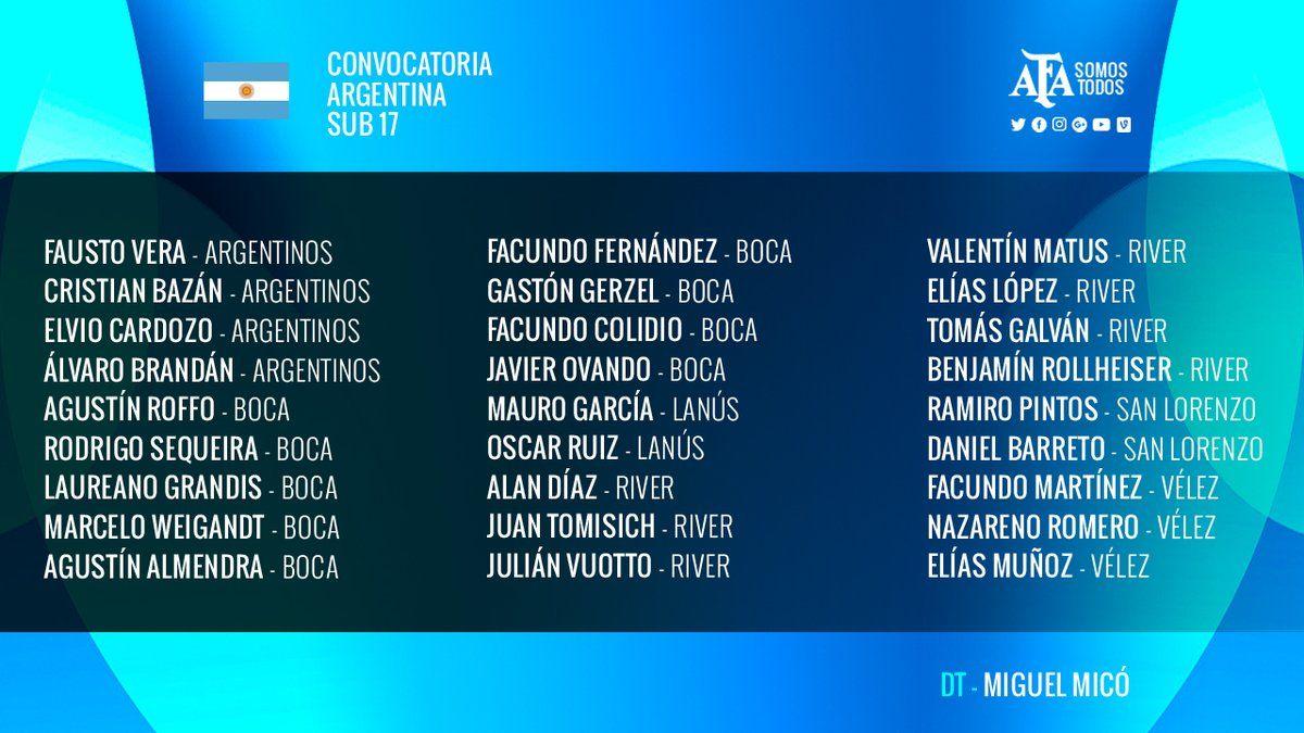 Miguel Ángel Micó dio la lista de convocados para la Sub 17