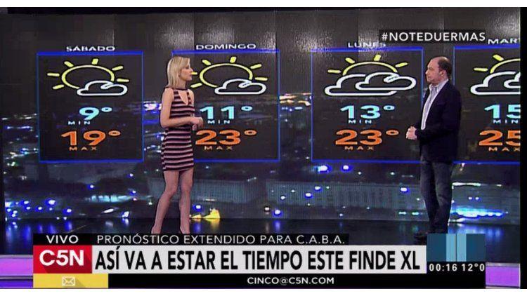 Pronóstico del tiempo para el 8 de octubre de 2016 en C5N
