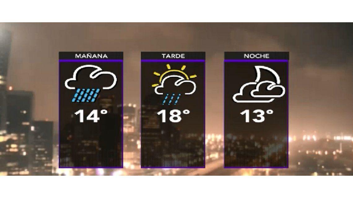 La semana termina con mal tiempo en la Ciudad y el Conurbano
