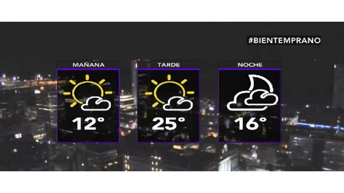 Se espera un martes con clima agradable en la Ciudad y alrededores