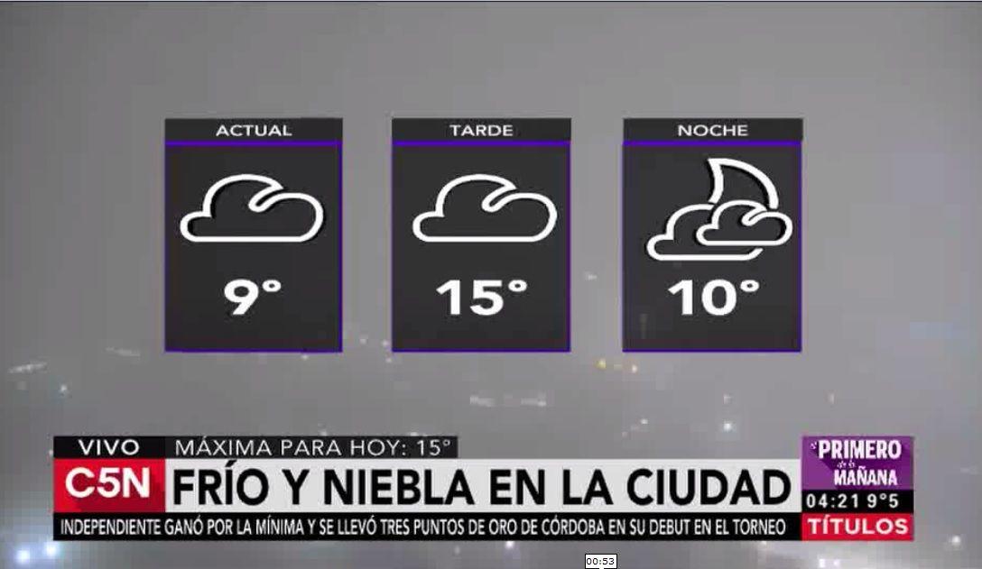 Mañana con niebla y noche con los ñoquis del 29 y mucho frío