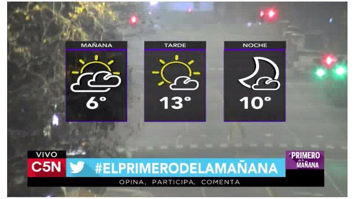 Martes helado en la Capital y el Gran Buenos Aires
