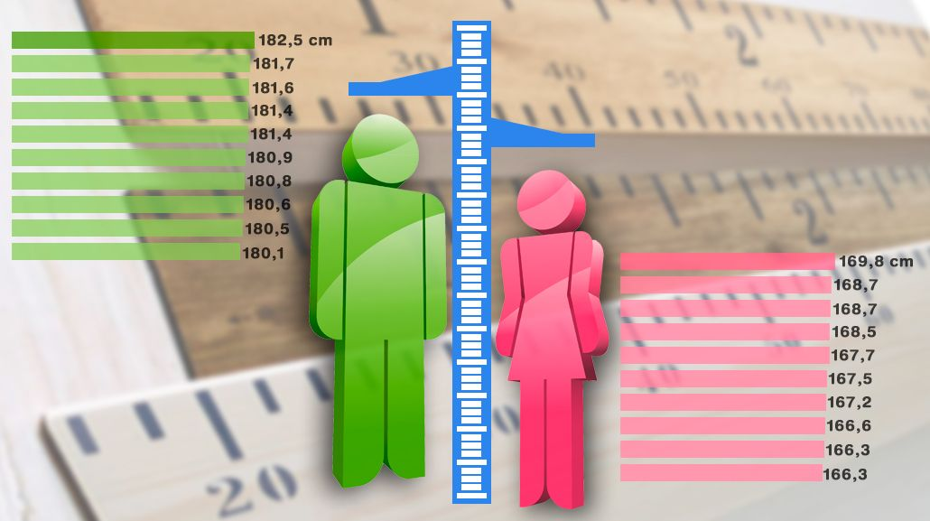 Los más grandes de Latinoamérica: ¿cuánto medimos los argentinos?