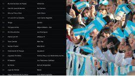El error del Bicentenario: la lista de Spotify que incluye a una banda española