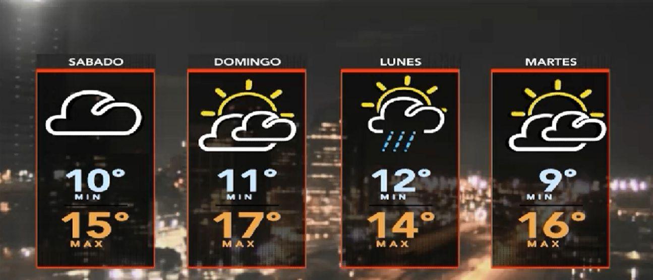 Fin de semana patrio con nubes y probabilidad de lluvias en la Ciudad