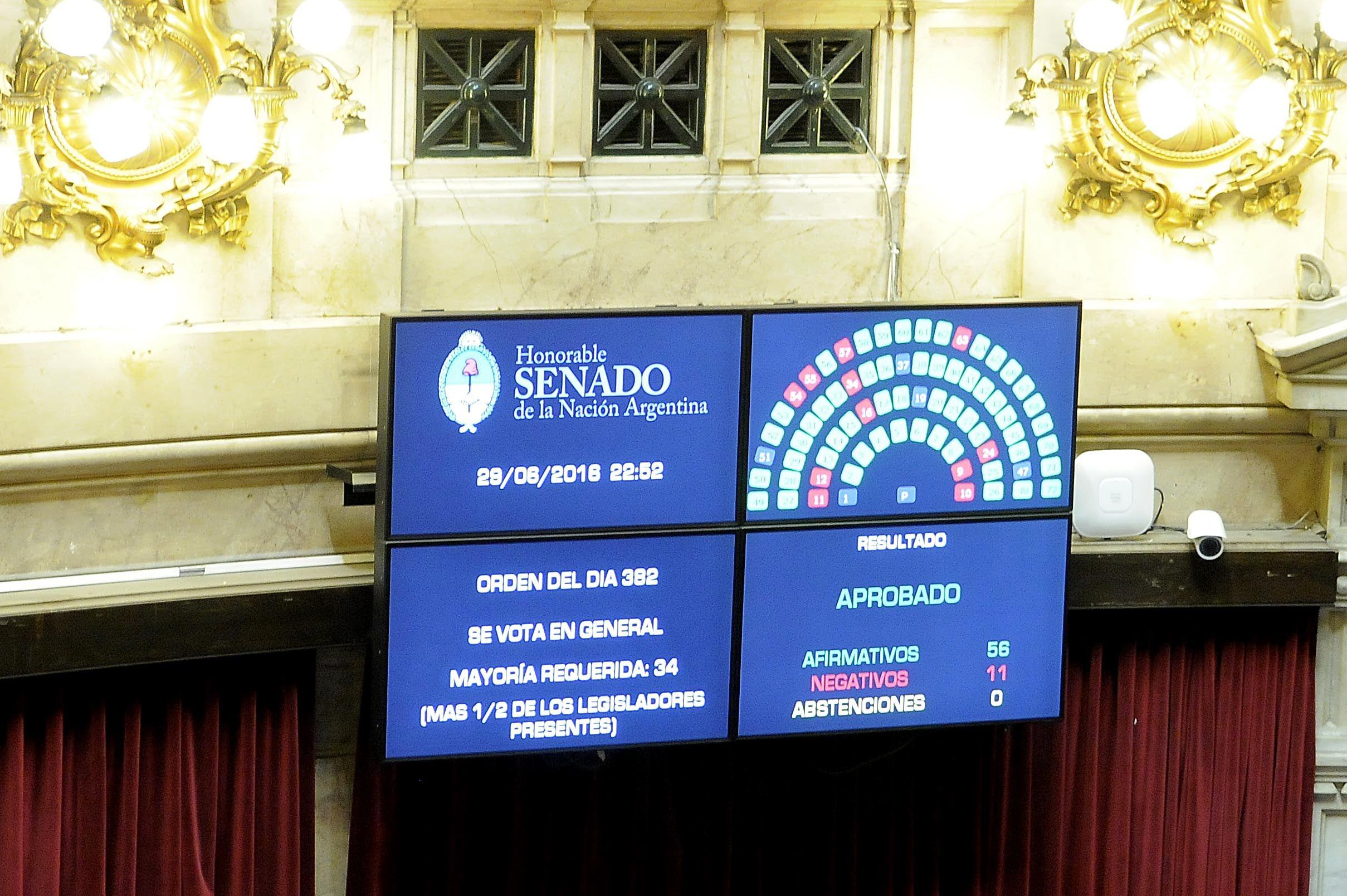 El Senado aprobó el pago de juicios a jubilados y ley de blanqueo de capitales