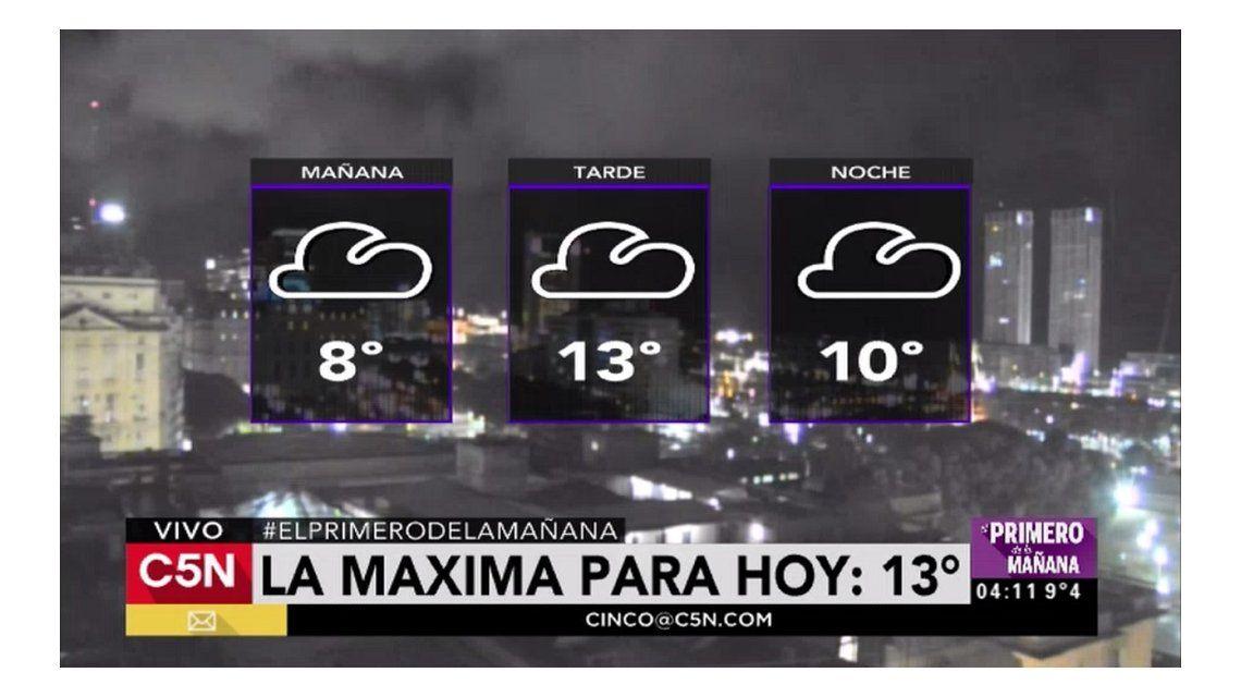 Frío, humedad y nubes en la ciudad de Buenos Aires