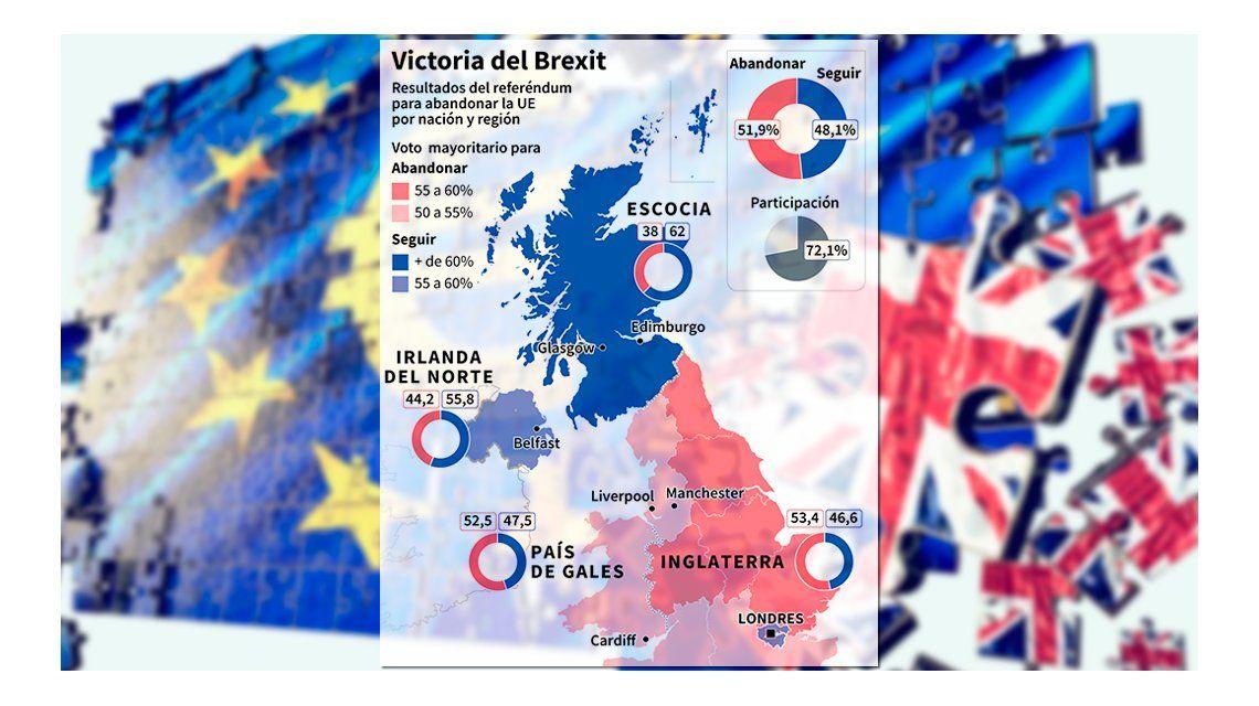#Brexit ¿Es posible que haya un segundo referéndum sobre la Unión Europea?