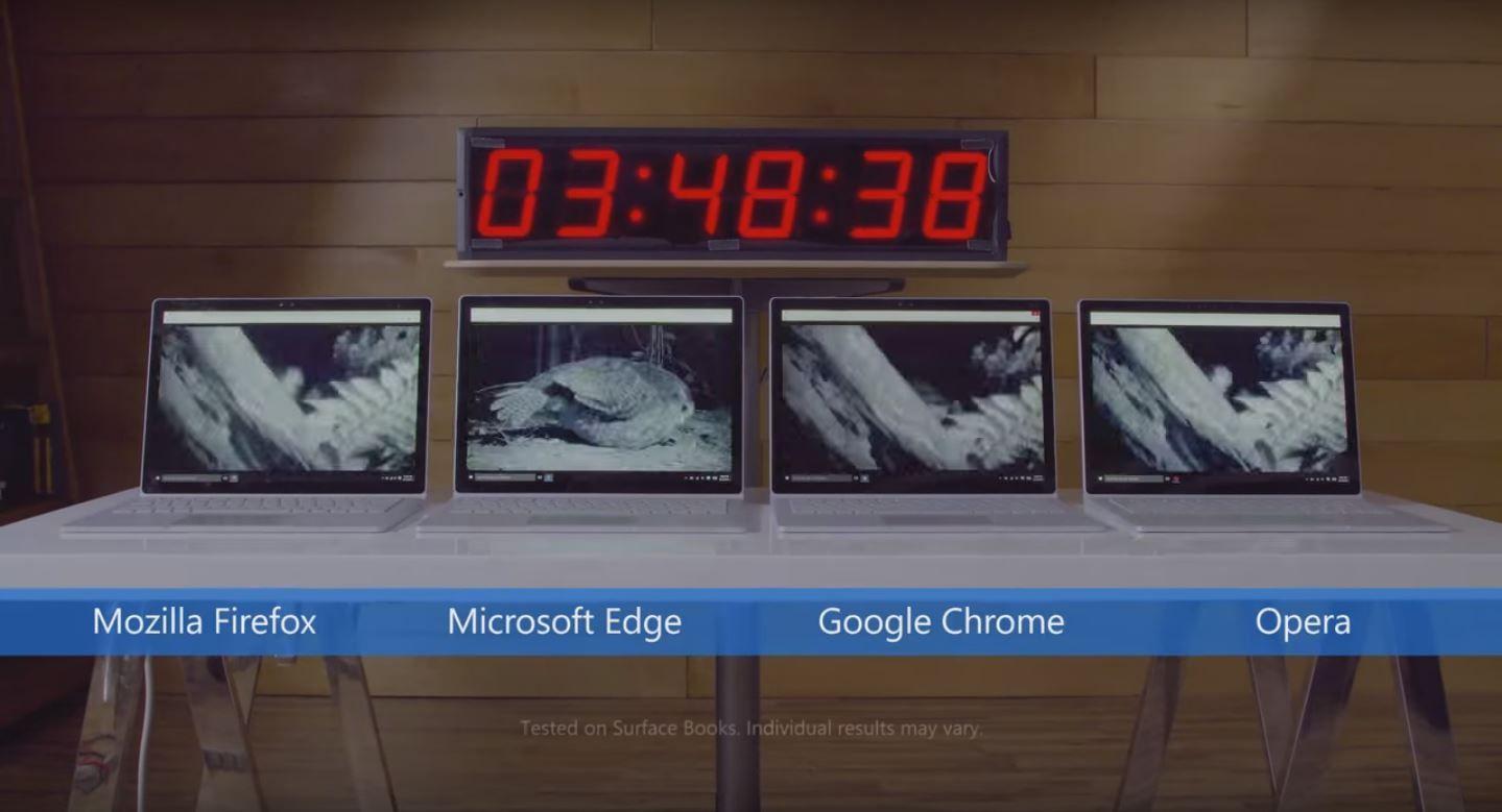 ¿Qué navegador gasta menos batería?