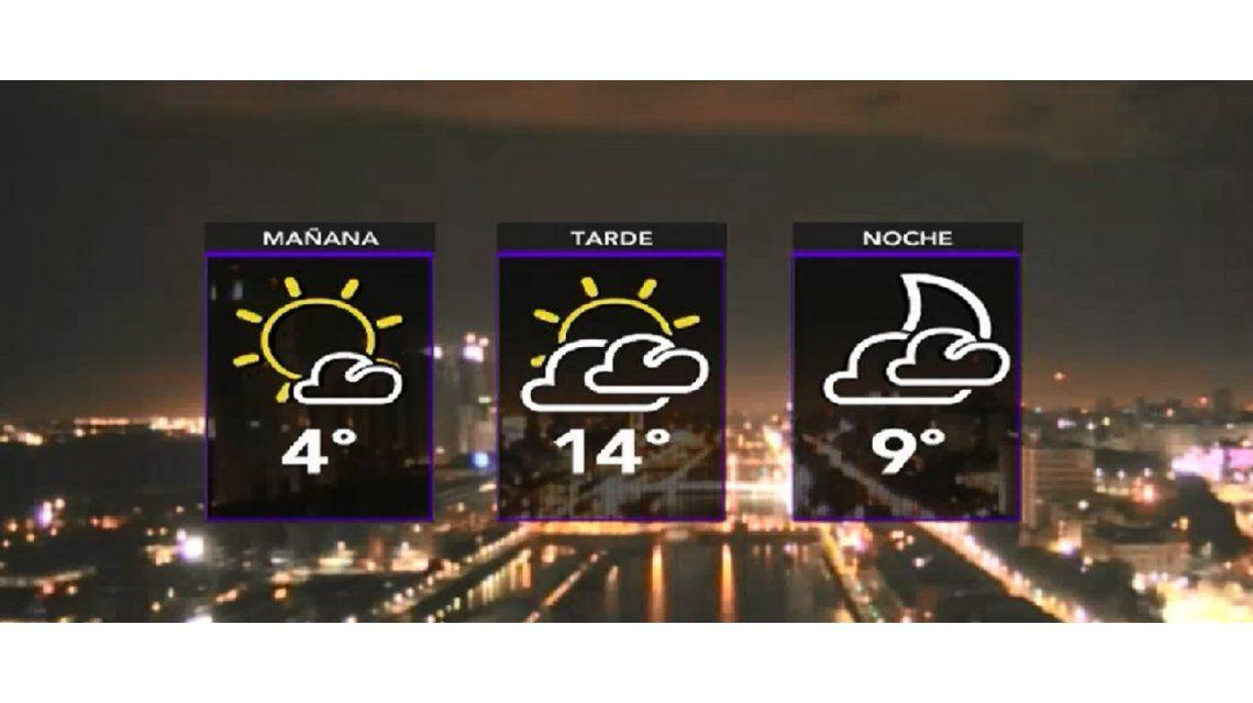 Sigue el tiempo frío en la Capital y el Conurbano