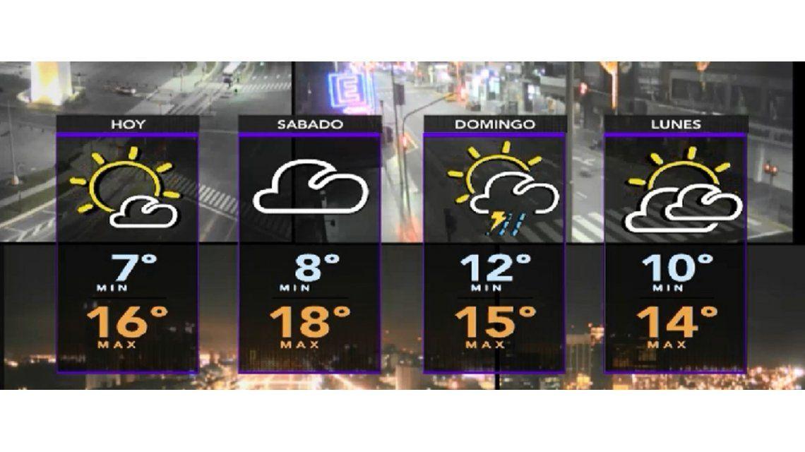 Viernes fresco y con nubosidad variable en la Ciudad y alrededores