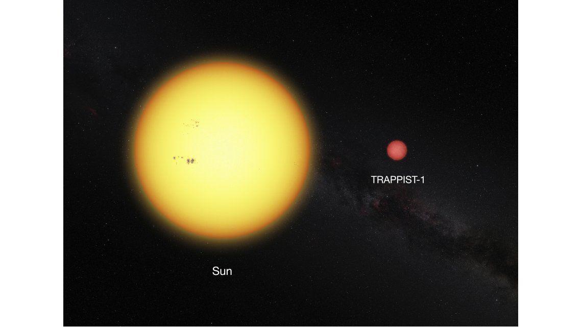 Aseguran que hay al menos 3 planetas aptos para humanos parecidos a la Tierra