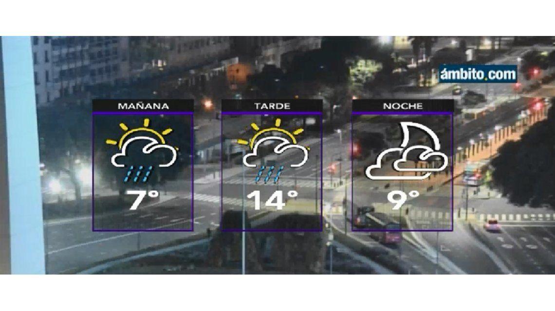 Se espera otra jornada con tiempo frío en la Ciudad y el Conurbano