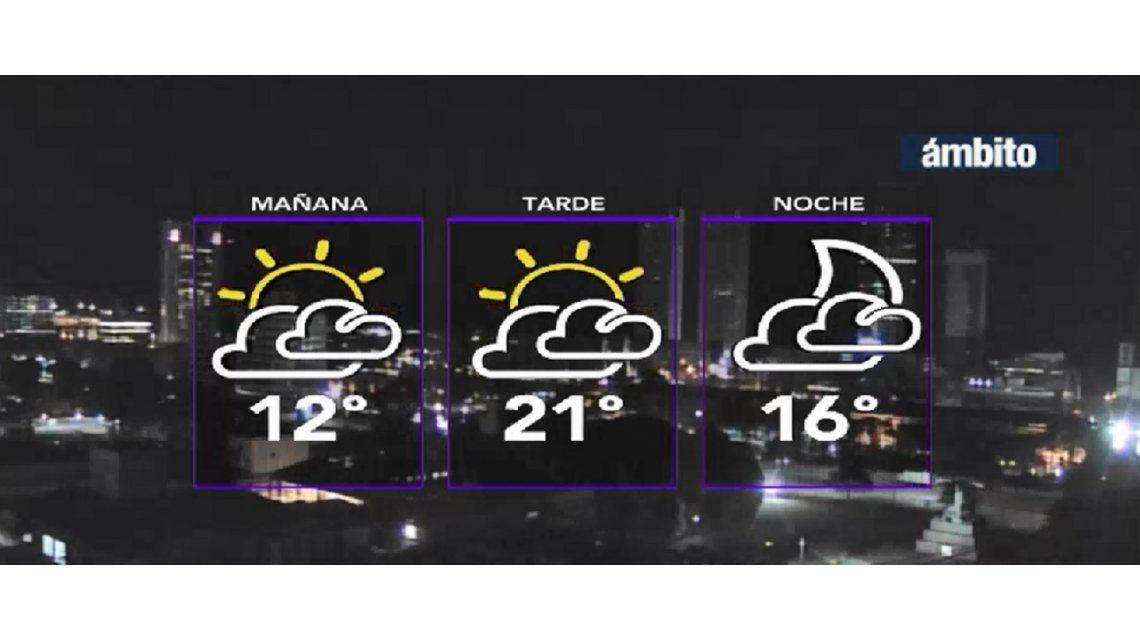Miércoles sin lluvias y clima estable