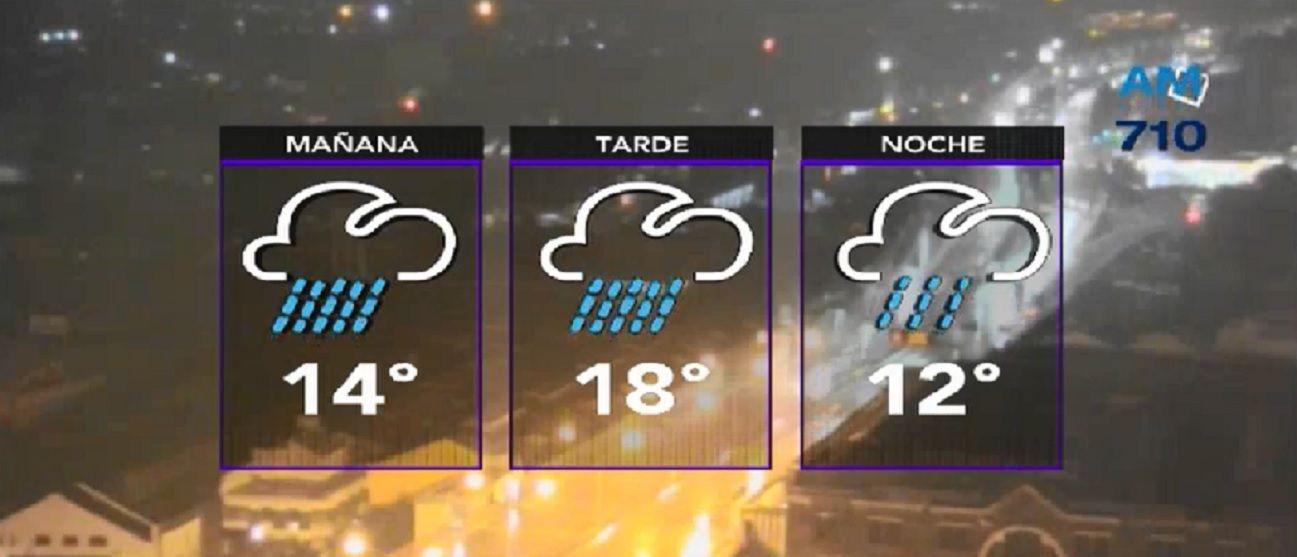 ¿Último día con lluvias en la Ciudad y el Conurbano?