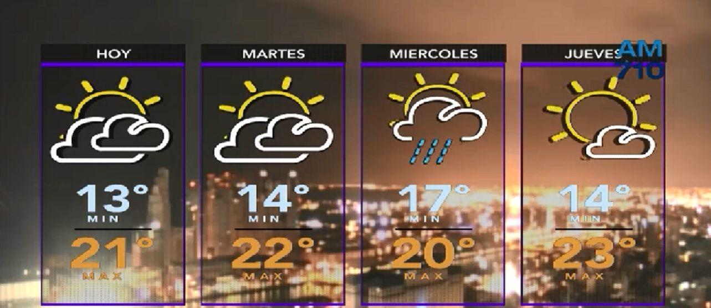 Arranca otra semana de tiempo inestable y lluvias en la Ciudad y alrededores