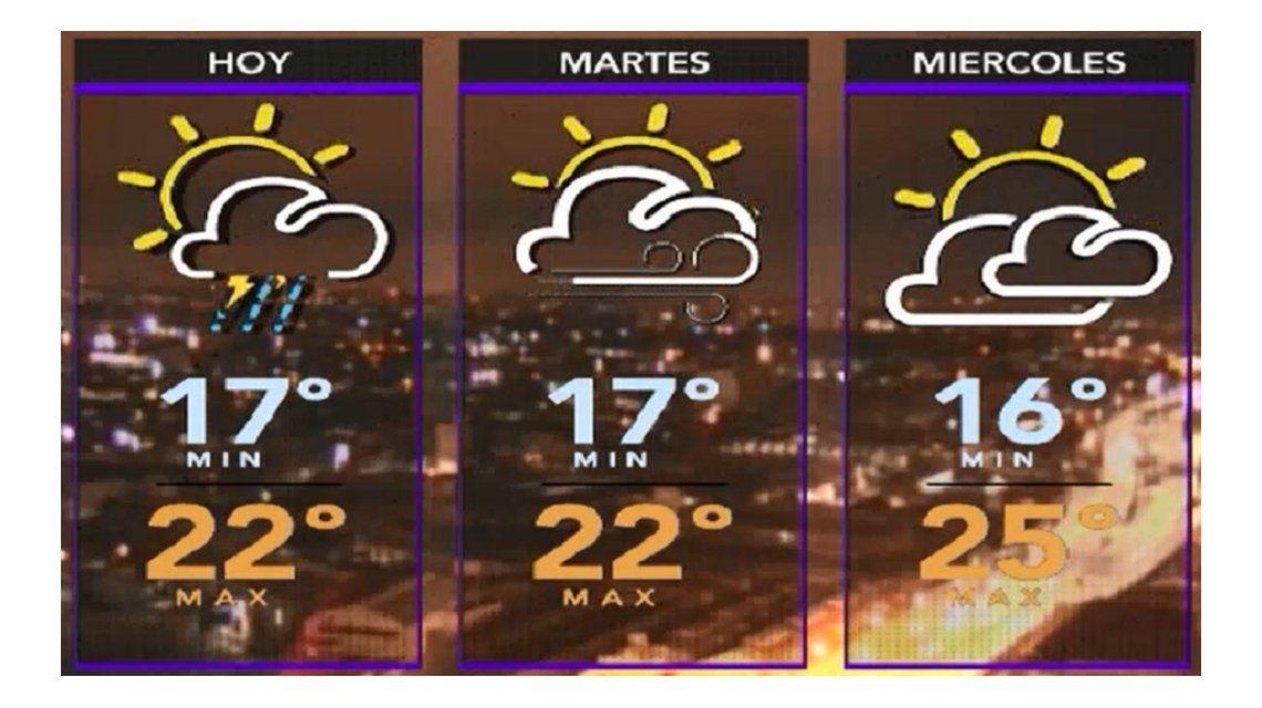 La semana arranca con mal tiempo en la Ciudad y el Conurbano