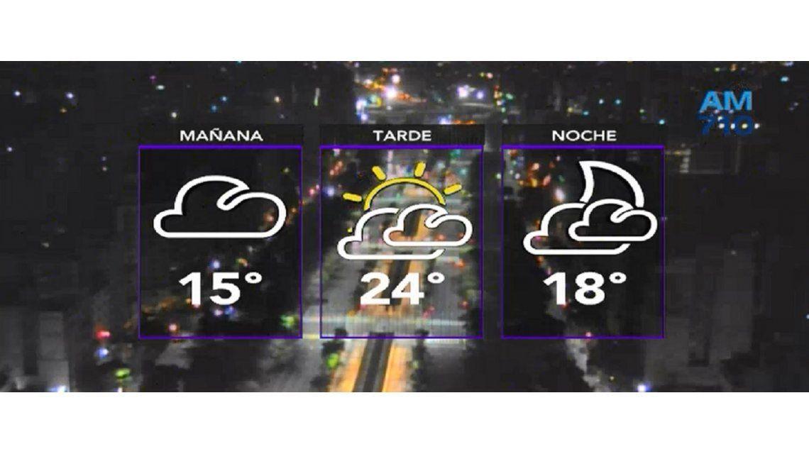 El jueves será el día con mejor clima de la semana