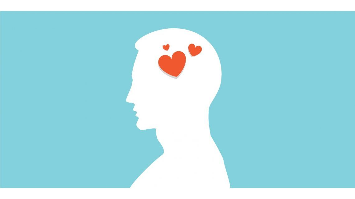 Test: ¿Cómo está tu inteligencia emocional?