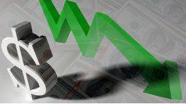 El dólar baja fuerte tras las PASO: se vende a $17,50