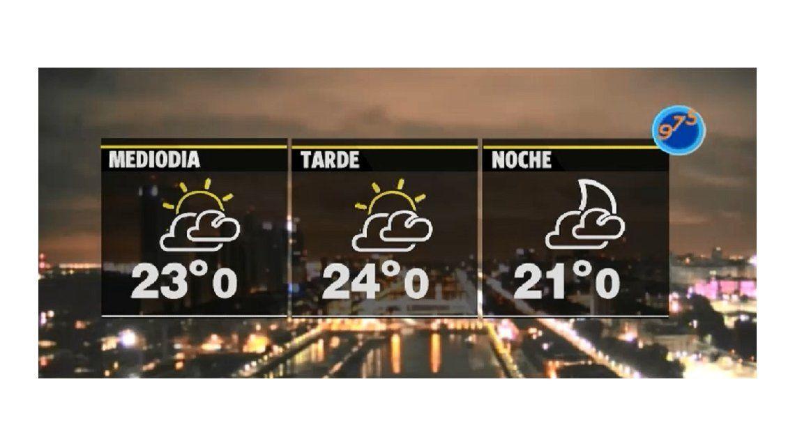 Jueves con clima inestable y probables lluvias