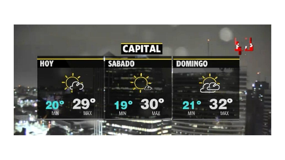 Hay alerta meteorológico y el viernes tendrá lluvias durante toda la jornada
