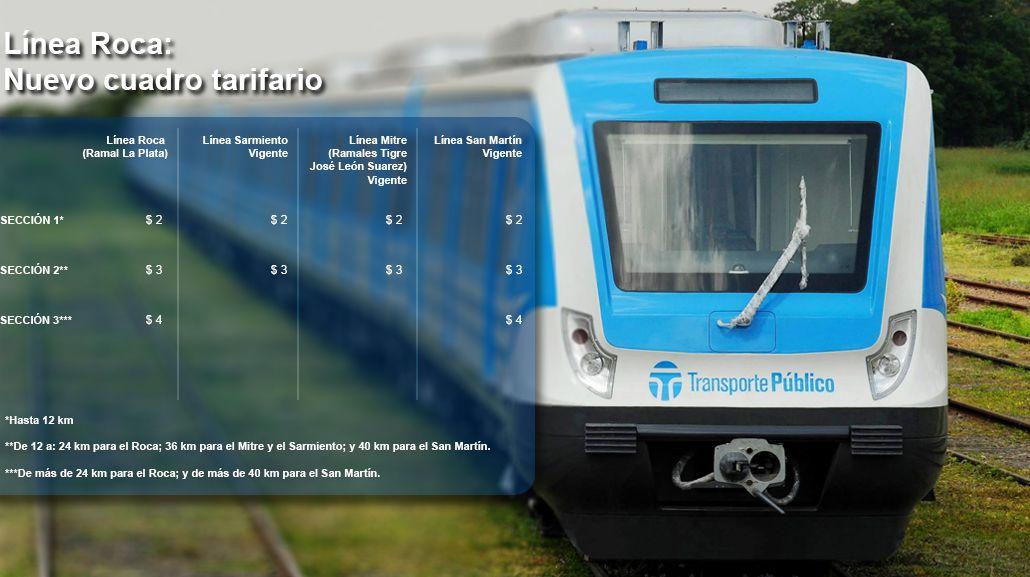Este jueves subirá el boleto del ferrocarril Roca hasta un 230 por ciento