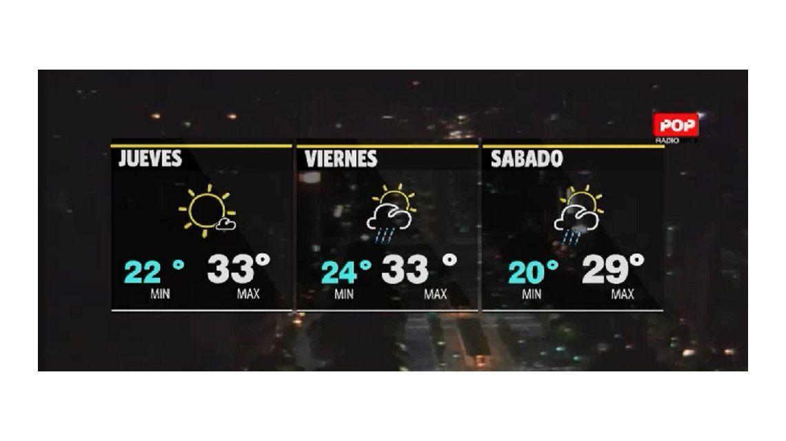 Se espera una jornada calurosa y nublada en la Ciudad y el Conurbano