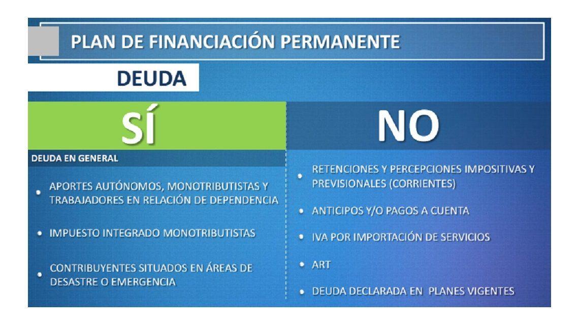 ¿Cómo es el nuevo plan con el que AFIP busca regularizar deudas?