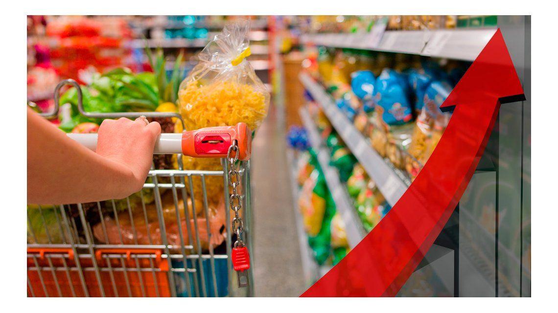 Los precios de la canasta básica subieron un 1,62% en la primera quincena