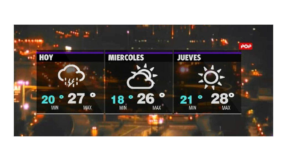 Para este martes se espera una jornada cálida con baja probabilidad de lluvias
