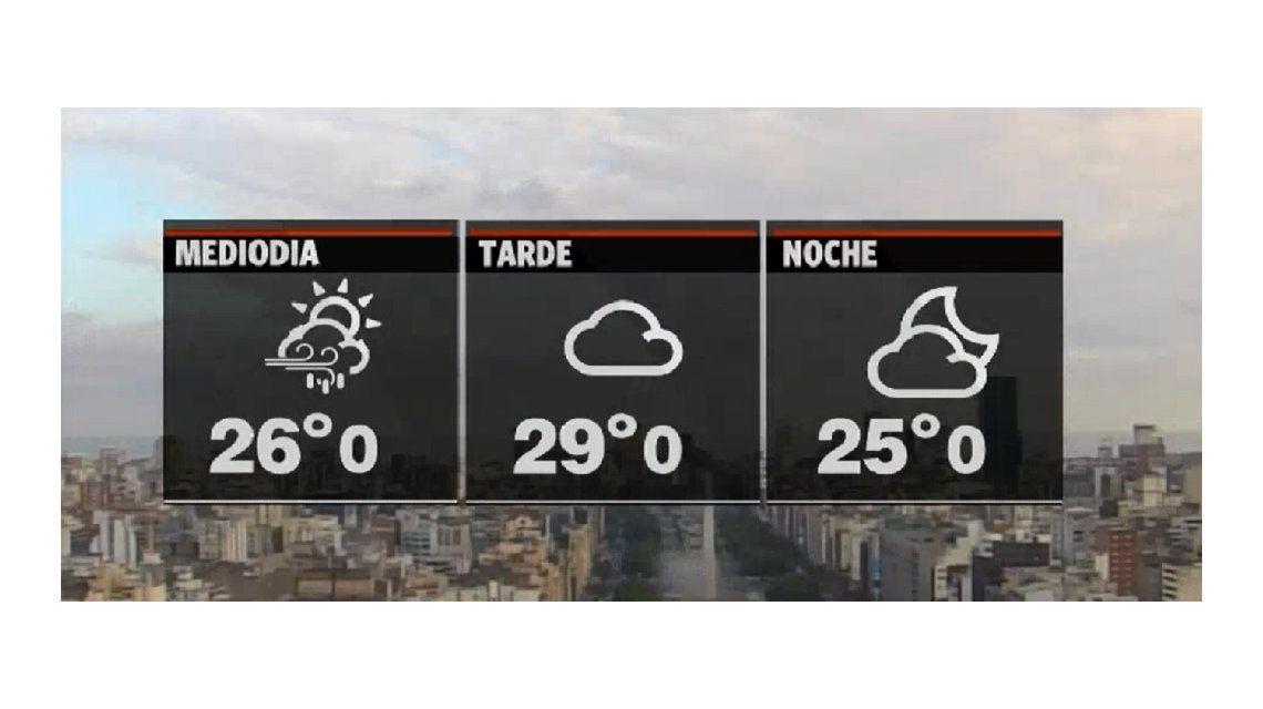 #LlueveEn Capital y Provincia en el primer día del año