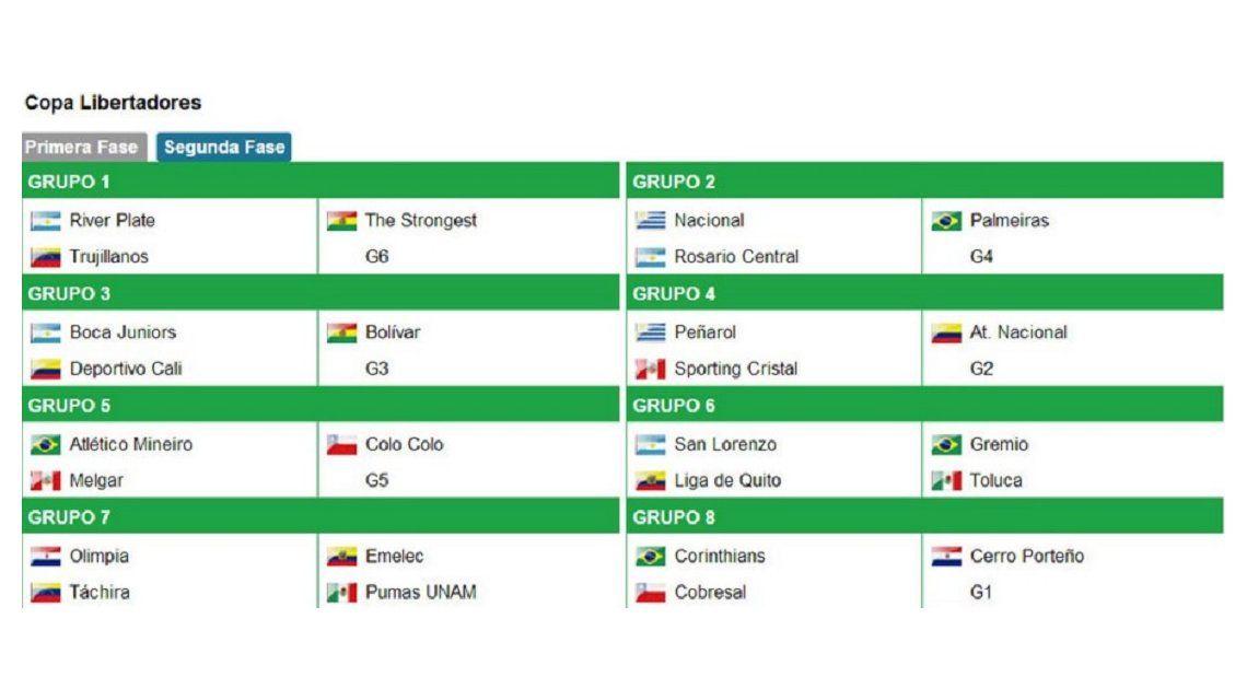 Copa Libertadores 2016: así quedaron conformados los grupos