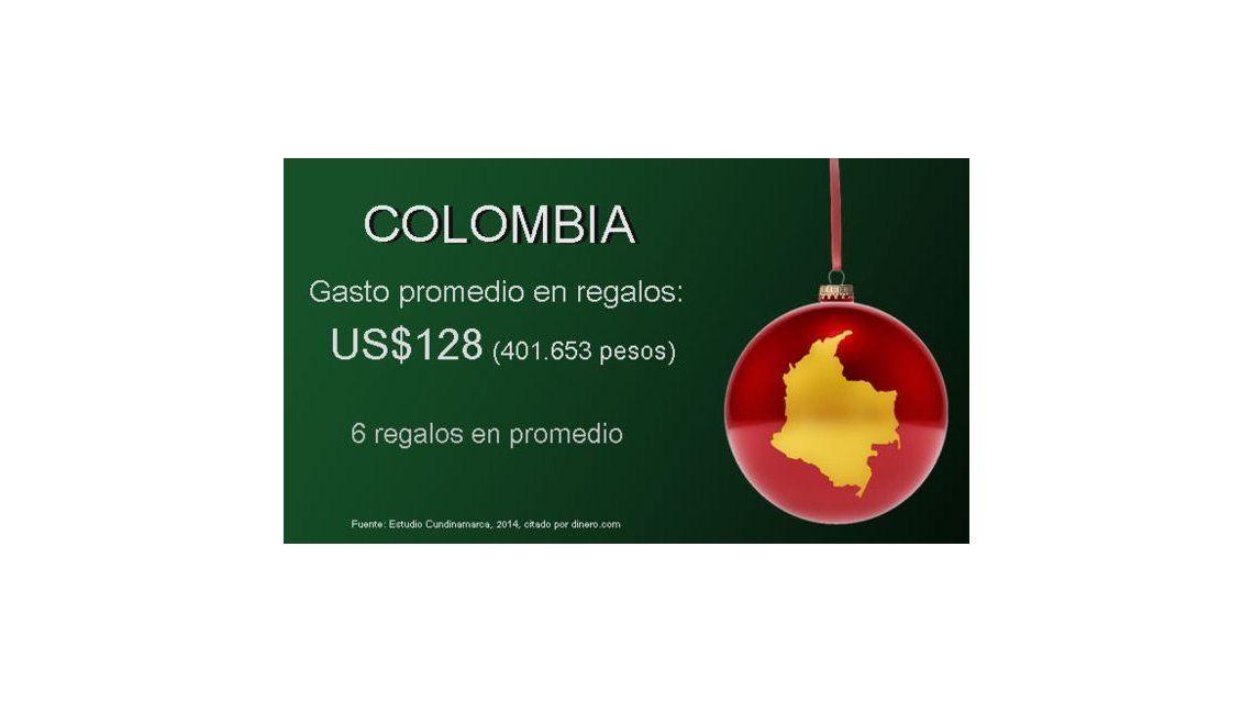 ¿En qué país de América Latina gastan más en regalos de Navidad?