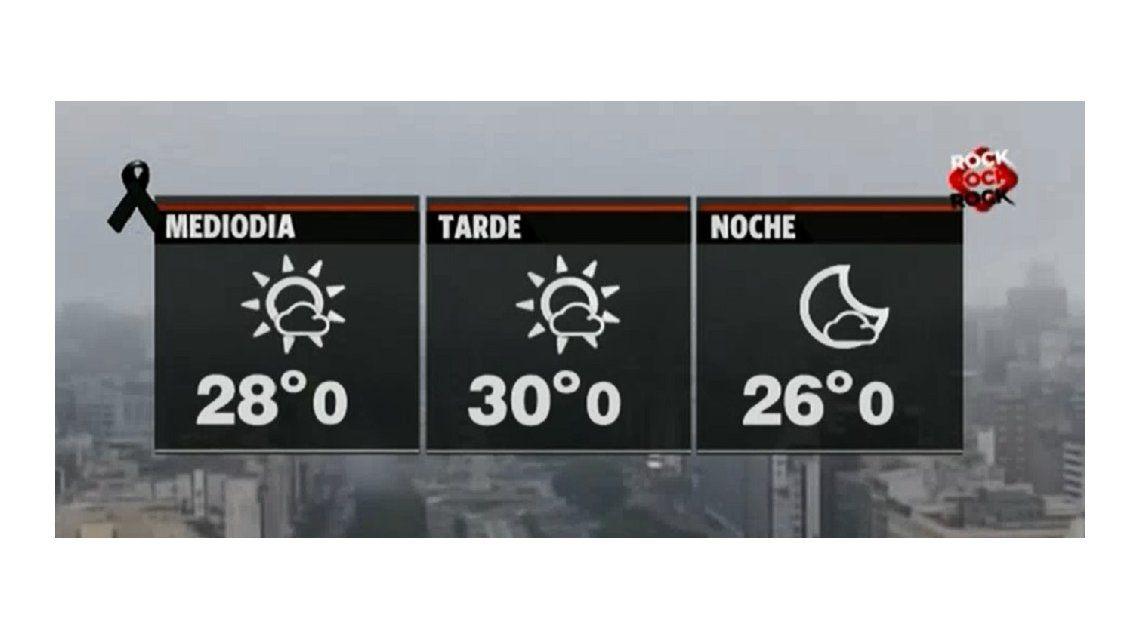 Calor y cielo parcialmente nublado para la jornada del martes en Buenos Aires