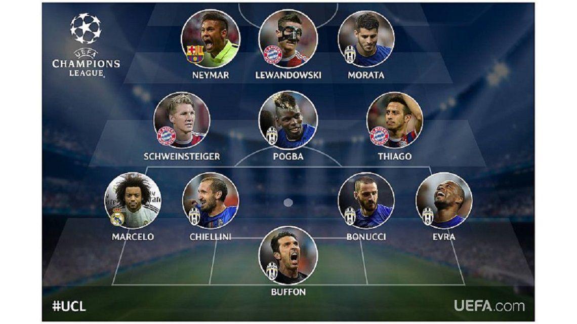 La UEFA publicó el 11 ideal de la primera fase de la Champions sin jugadores del Barcelona