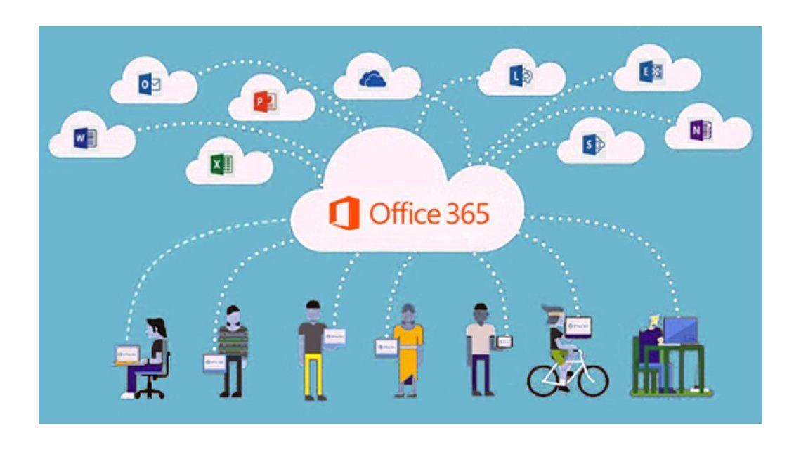 99d60f869 Se aprovecharon de las bondades de Microsoft y limitó su almacenamiento en  la nube