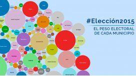 ¿Cuál es el peso de cada municipio en la elección a Gobernador bonaerense?