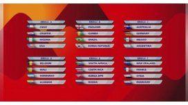 Argentina integra el Grupo de la Muerte en el Mundial Sub 17