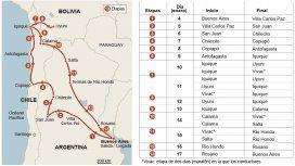 Así es la nueva jornada del Dakar 2015