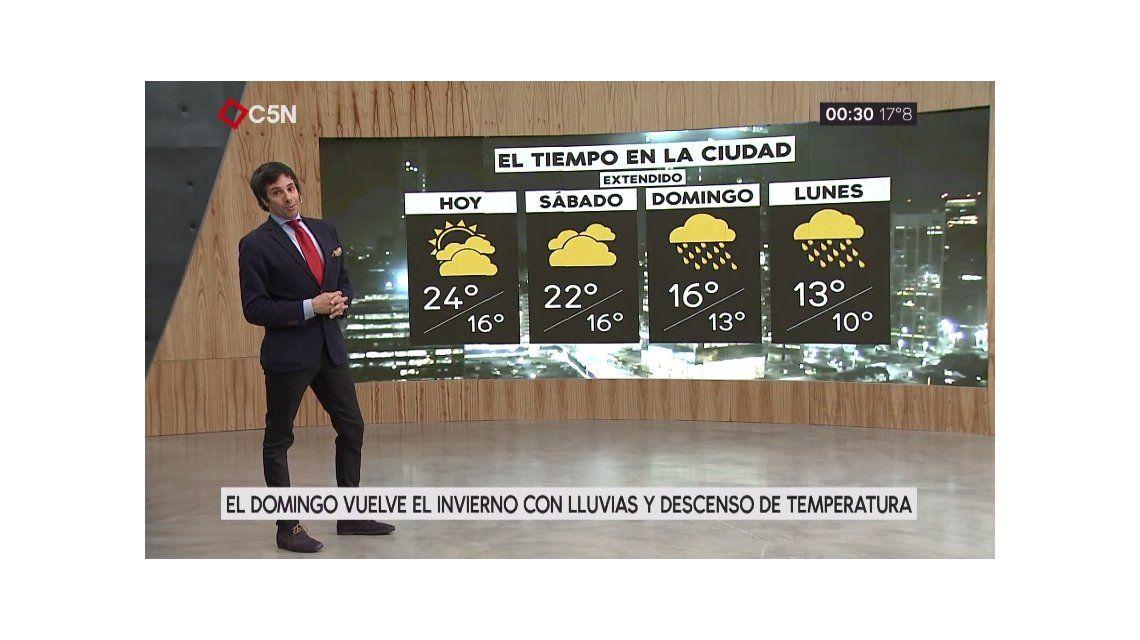 Pronóstico del tiempo del viernes 28 de julio de 2017
