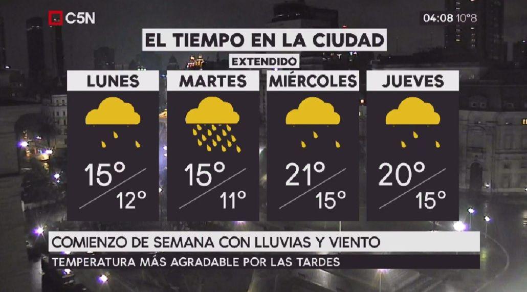 Pronóstico del tiempo del lunes 24 de julio de 2017