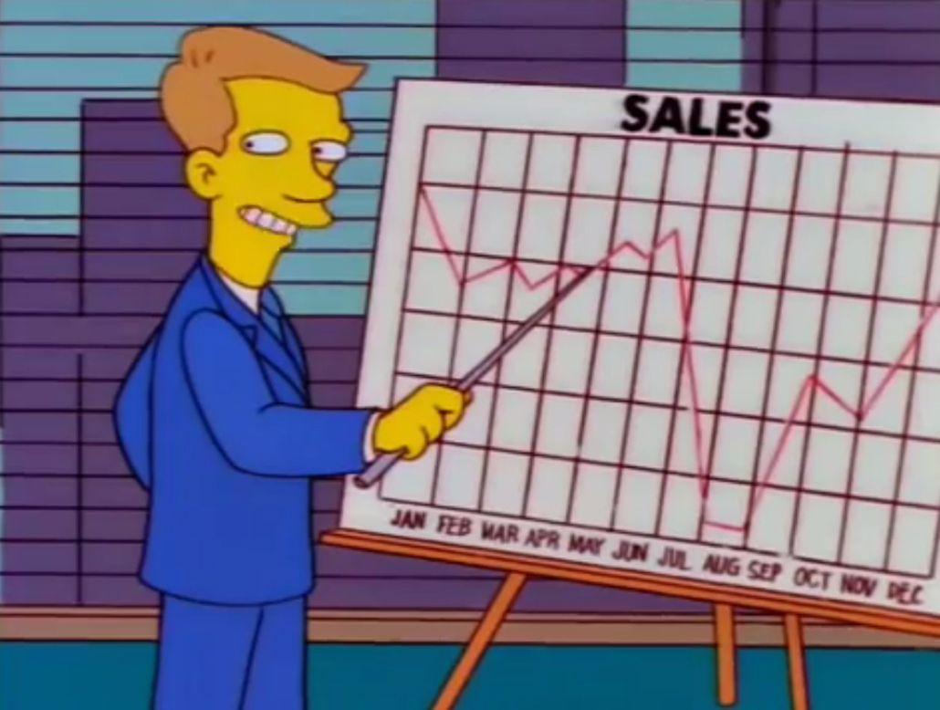 Los Simpsons predijeron el plan de reactivación de Macri