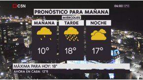 Pronóstico del tiempo para el miércoles 12 de julio de 2017