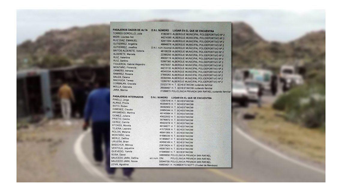 Dieron a conocer la lista de muertos y heridos