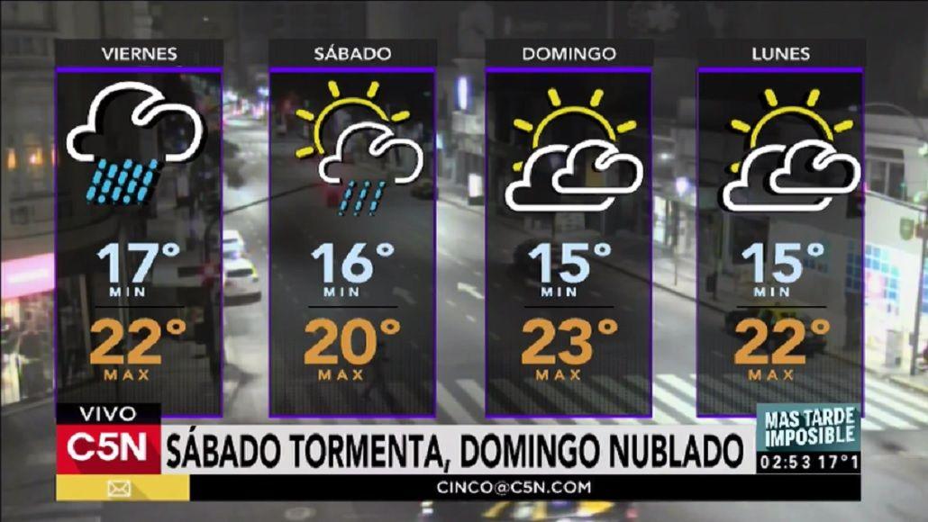 Pronóstico del tiempo del viernes 23 de junio de 2017