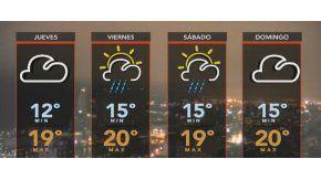 Pronóstico del tiempo para el 22 de junio de 2017