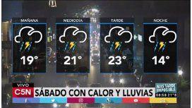 Pronóstico del tiempo para el sábado 17 de junio y para el domingo 18 de junio