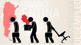 El desempleo en la Ciudad y el Conurbano es el más alto del país: llegó al 10